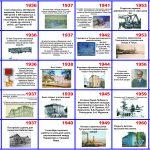 90 фактов о Тулуне